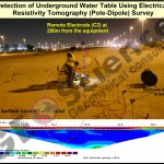 Detection Of Underground Water table Using Electrical Resistivity Tomography (Pole-Dipole) Survey