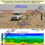 Site Characterization Average Vs30 Estimation For Masjid Construction Using Multi-Channel Analysis Of Surface Waves (MASW) Survey